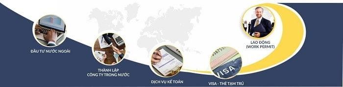 Thủ tục chuyển nhượng vốn công ty tại Bistax đơn giản