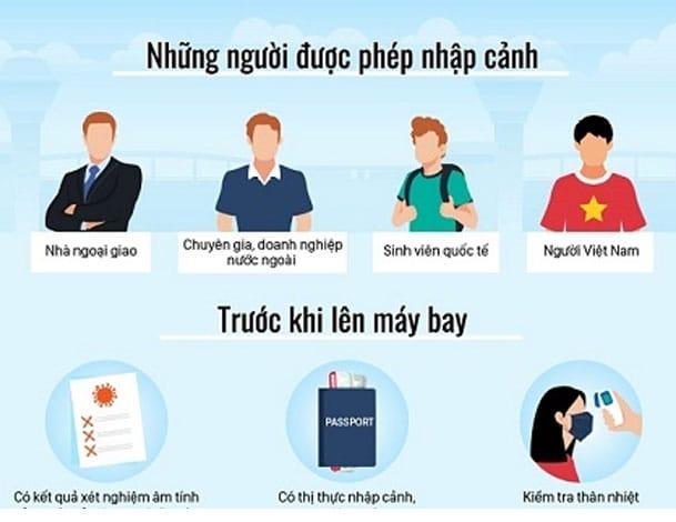 Những đối tượng được phép nhập cảnh vào Việt Nam