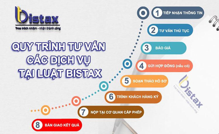 Qui trình tư vấn thủ tục làm dịch vụ tại Luật Bistax